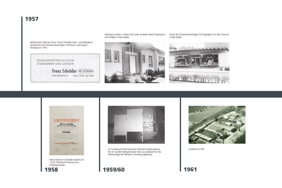 Schroeder-Stahlbau-Timeline01_Seite_06
